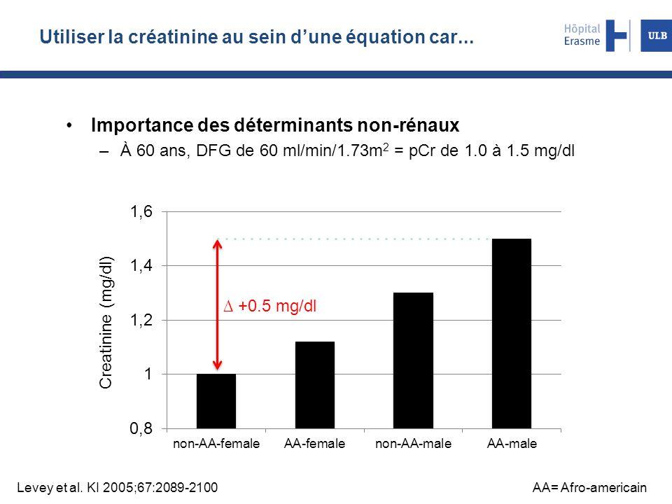 Importance des déterminants non-rénaux –À 60 ans, DFG de 60 ml/min/1.73m 2 = pCr de 1.0 à 1.5 mg/dl AA= Afro-americainLevey et al. KI 2005;67:2089-210