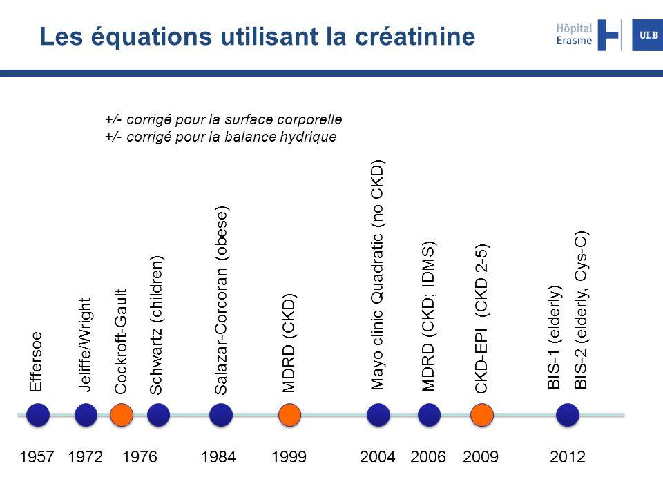 Les équations utilisant la créatinine 1976 Cockroft-Gault 1999 MDRD (CKD) 2009 CKD-EPI (CKD 2-5) +/- corrigé pour la surface corporelle +/- corrigé po