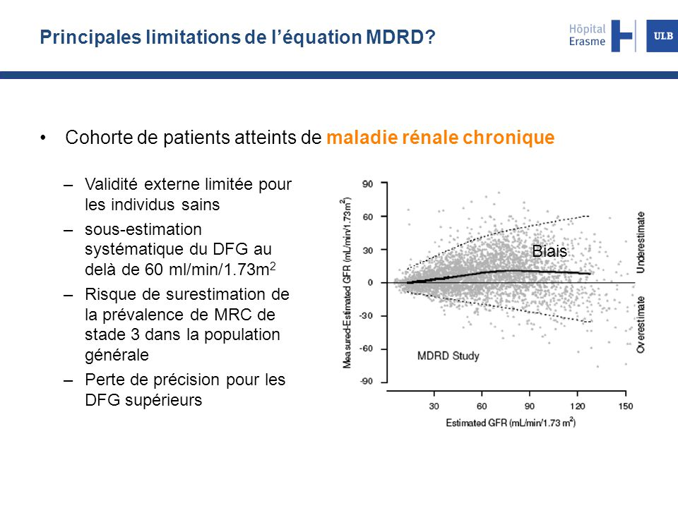 Principales limitations de l'équation MDRD? Cohorte de patients atteints de maladie rénale chronique –Validité externe limitée pour les individus sain