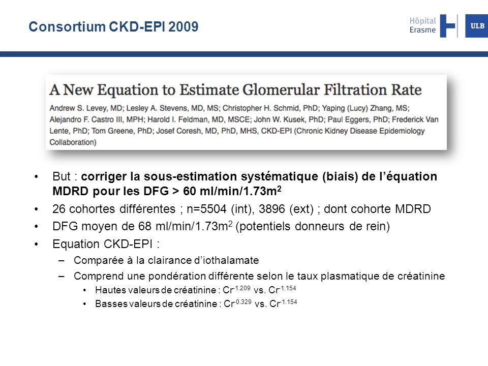 But : corriger la sous-estimation systématique (biais) de l'équation MDRD pour les DFG > 60 ml/min/1.73m 2 26 cohortes différentes ; n=5504 (int), 389