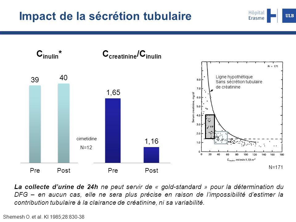 N=12 N=171 Ligne hypothétique Sans sécrétion tubulaire de créatinine Shemesh O. et al. KI 1985;28:830-38 cimetidine Impact de la sécrétion tubulaire L