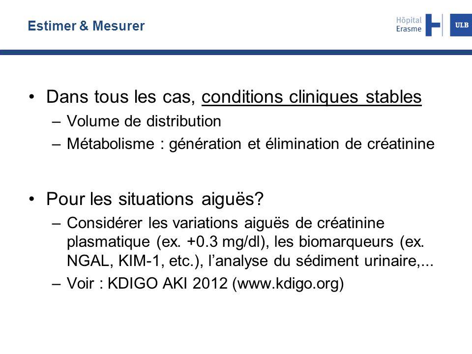 Estimer & Mesurer Dans tous les cas, conditions cliniques stables –Volume de distribution –Métabolisme : génération et élimination de créatinine Pour