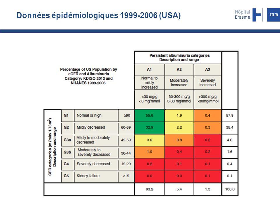 Données épidémiologiques 1999-2006 (USA)
