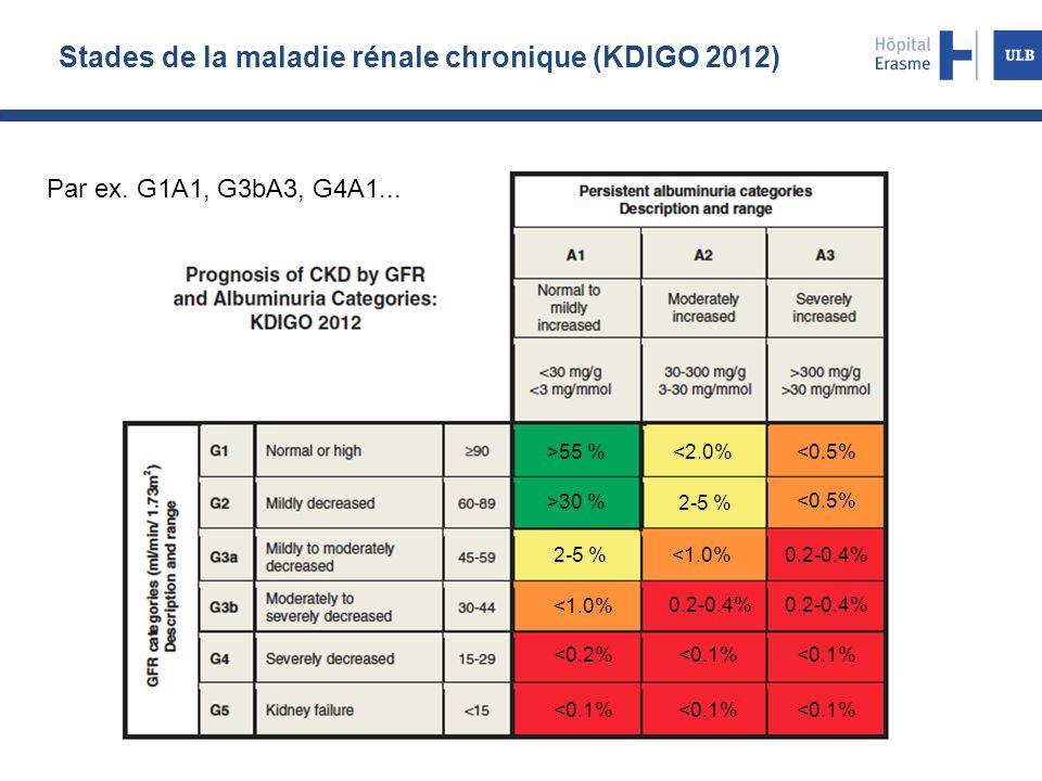 Stades de la maladie rénale chronique (KDIGO 2012) <0.5% <0.1% >55 % >30 % <2.0% 2-5 % <0.1% <0.2% 0.2-0.4% <1.0% <0.5% Par ex. G1A1, G3bA3, G4A1...
