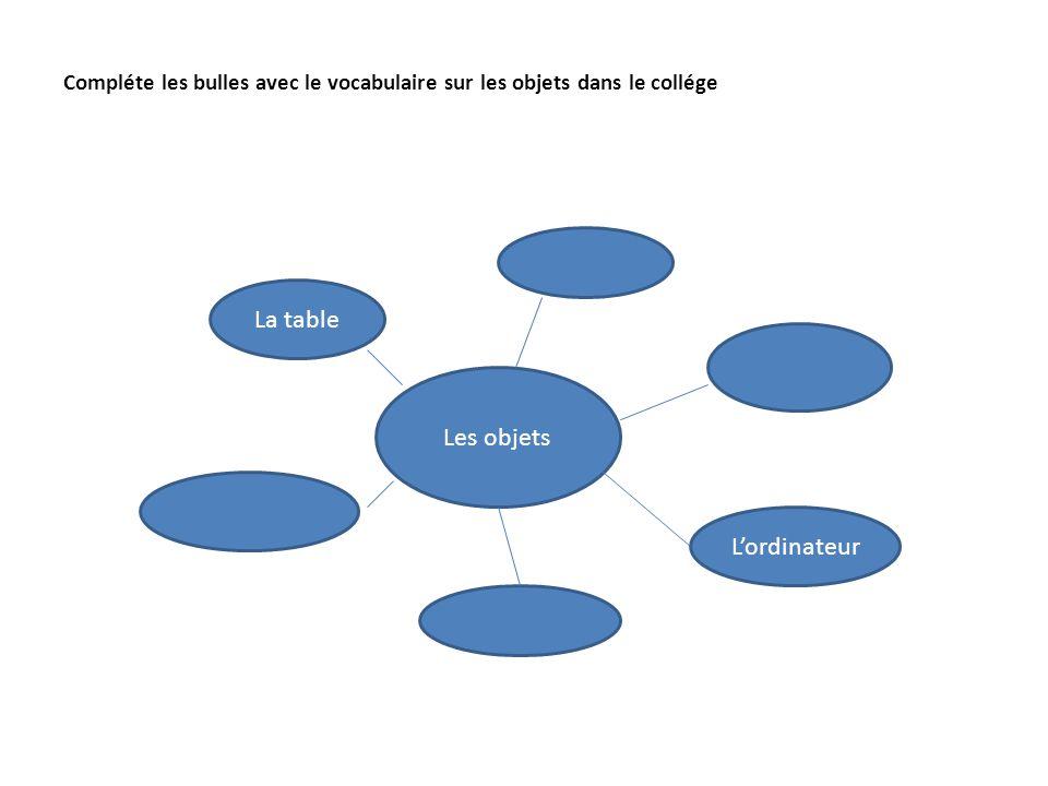 Compléte les bulles avec le vocabulaire sur les objets dans le collége Les objets L'ordinateur La table