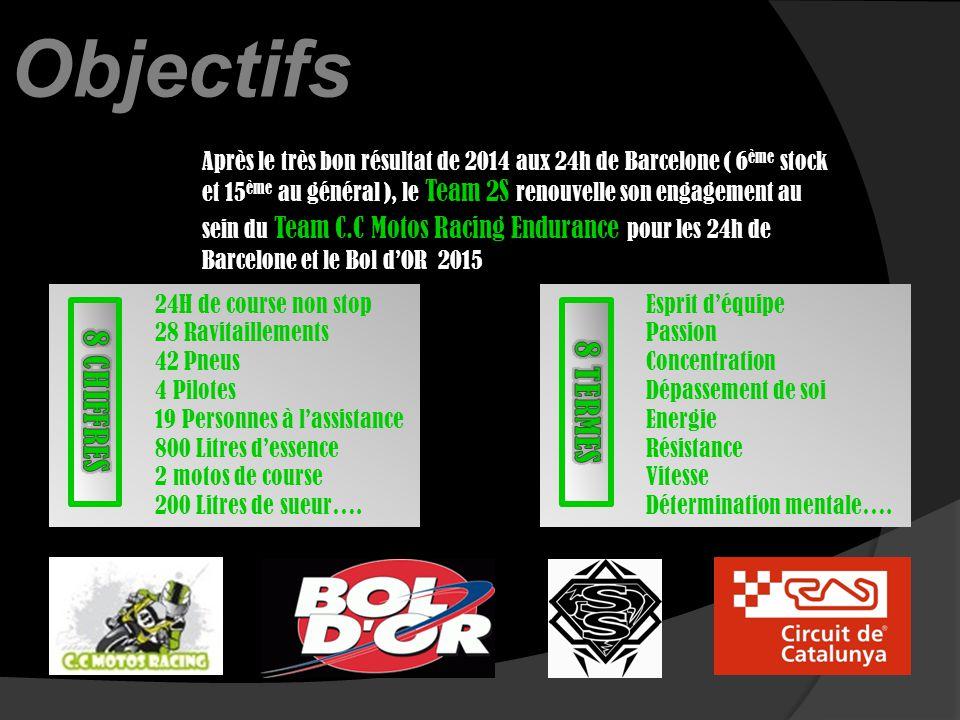24H de course non stop 28 Ravitaillements 42 Pneus 4 Pilotes 19 Personnes à l'assistance 800 Litres d'essence 2 motos de course 200 Litres de sueur….