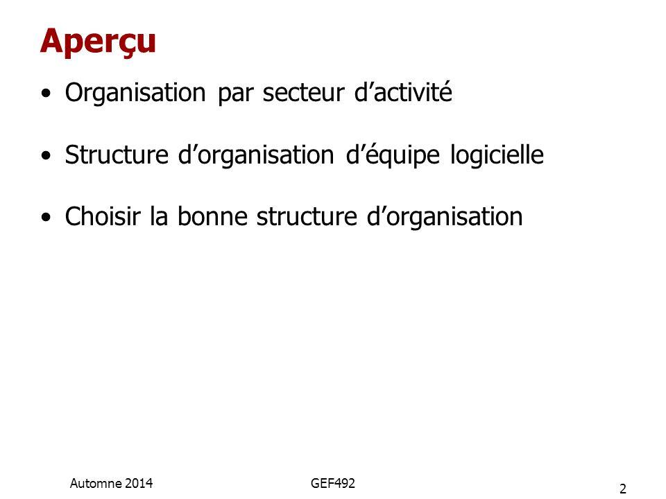 Aperçu Organisation par secteur d'activité Structure d'organisation d'équipe logicielle Choisir la bonne structure d'organisation 2 Automne 2014GEF492