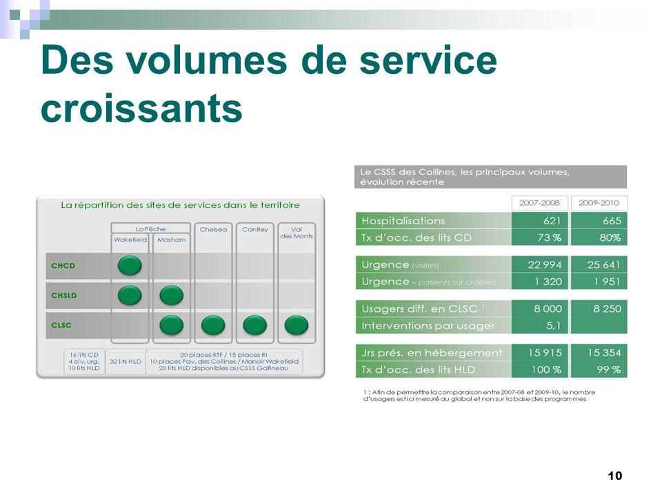 Des volumes de service croissants 10