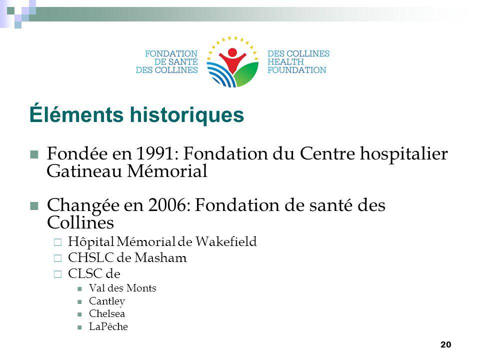 Éléments historiques Fondée en 1991: Fondation du Centre hospitalier Gatineau Mémorial Changée en 2006: Fondation de santé des Collines  Hôpital Mémorial de Wakefield  CHSLC de Masham  CLSC de Val des Monts Cantley Chelsea LaPêche 20