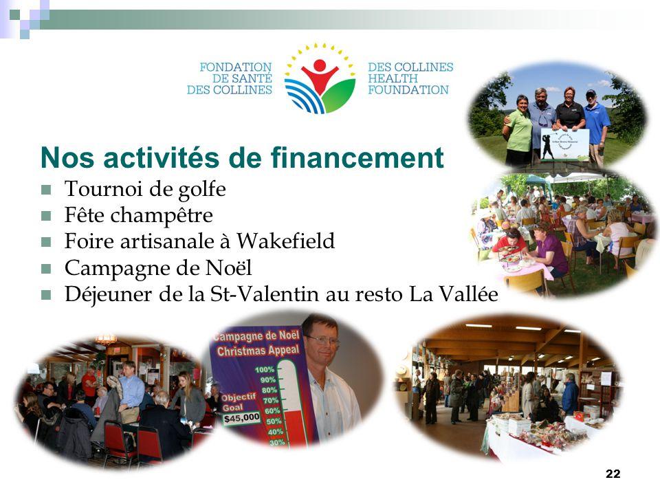 Nos activités de financement Tournoi de golfe Fête champêtre Foire artisanale à Wakefield Campagne de Noël Déjeuner de la St-Valentin au resto La Vallée 22