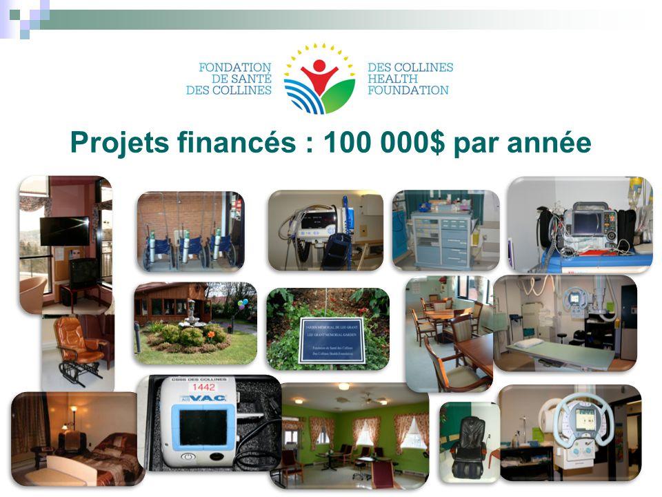 Projets financés : 100 000$ par année 23