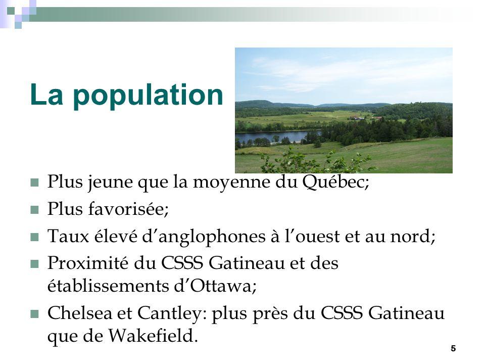 La population Plus jeune que la moyenne du Québec; Plus favorisée; Taux élevé d'anglophones à l'ouest et au nord; Proximité du CSSS Gatineau et des établissements d'Ottawa; Chelsea et Cantley: plus près du CSSS Gatineau que de Wakefield.