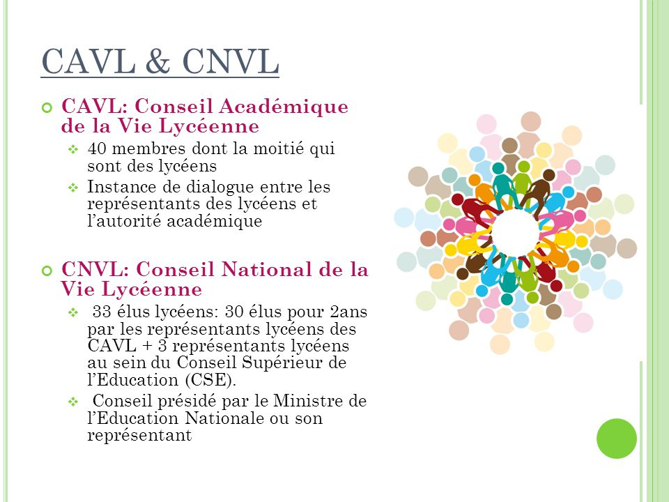 CAVL & CNVL CAVL: Conseil Académique de la Vie Lycéenne  40 membres dont la moitié qui sont des lycéens  Instance de dialogue entre les représentant