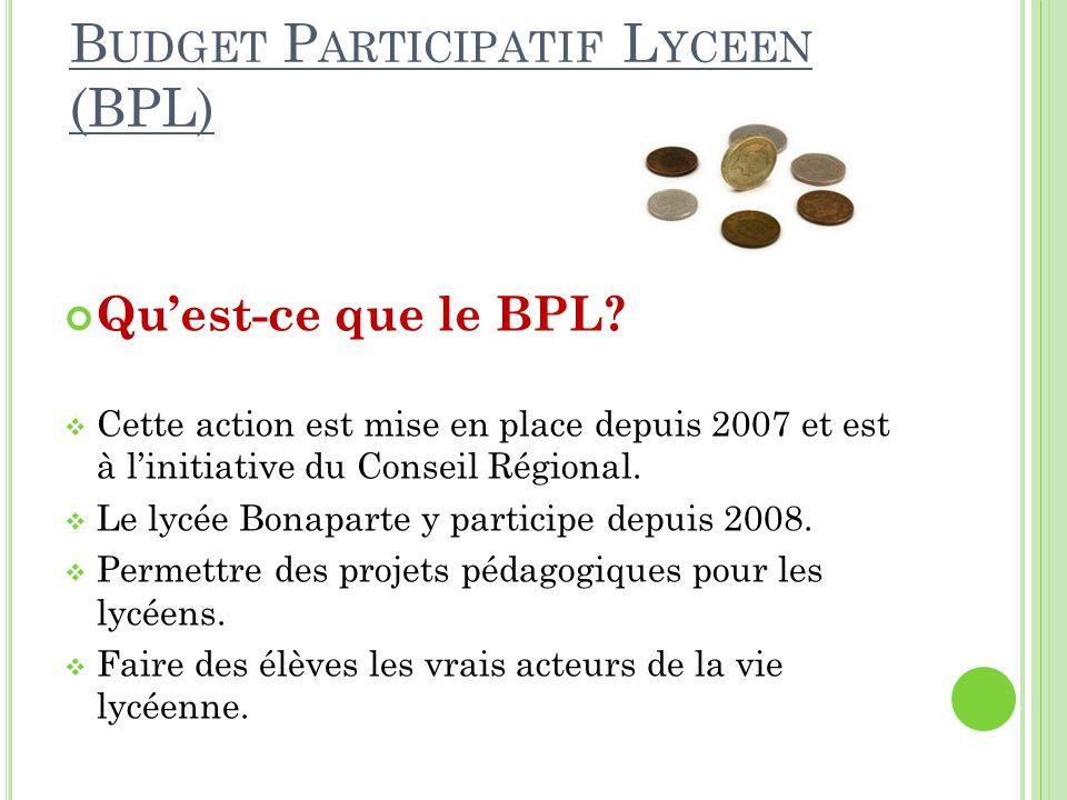 B UDGET P ARTICIPATIF L YCEEN (BPL) Qu'est-ce que le BPL?  Cette action est mise en place depuis 2007 et est à l'initiative du Conseil Régional.  Le