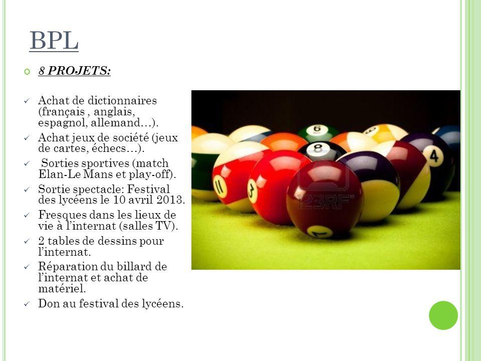BPL 8 PROJETS: Achat de dictionnaires (français, anglais, espagnol, allemand…). Achat jeux de société (jeux de cartes, échecs…). Sorties sportives (ma