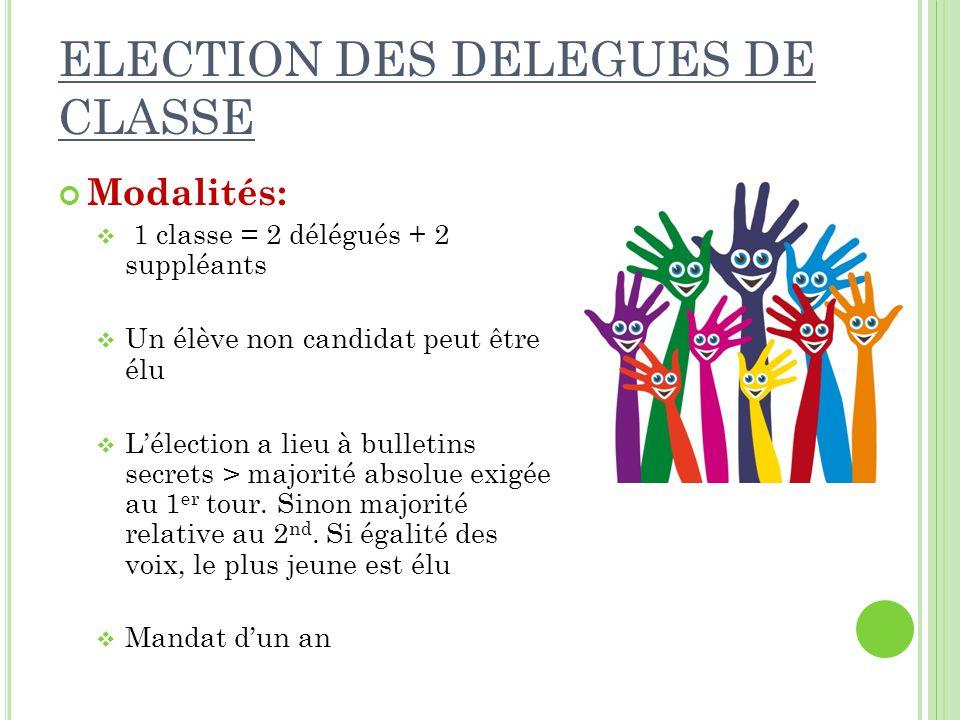 ELECTION DES DELEGUES DE CLASSE Modalités:  1 classe = 2 délégués + 2 suppléants  Un élève non candidat peut être élu  L'élection a lieu à bulletin