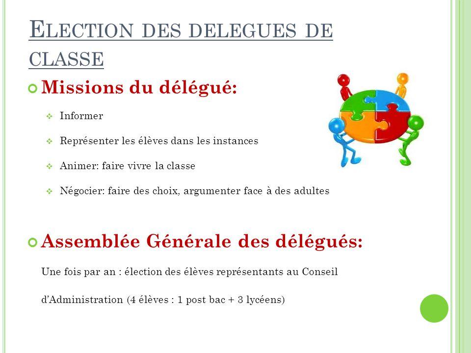 E LECTION DES DELEGUES DE CLASSE Missions du délégué:  Informer  Représenter les élèves dans les instances  Animer: faire vivre la classe  Négocie