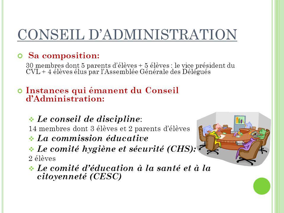 CONSEIL D'ADMINISTRATION Sa composition: 30 membres dont 5 parents d'élèves + 5 élèves : le vice président du CVL + 4 élèves élus par l'Assemblée Géné
