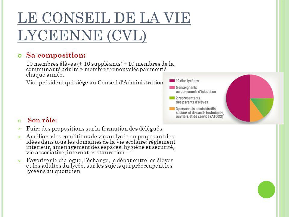 LE CONSEIL DE LA VIE LYCEENNE (CVL) Sa composition: 10 membres élèves (+ 10 suppléants) + 10 membres de la communauté adulte > membres renouvelés par
