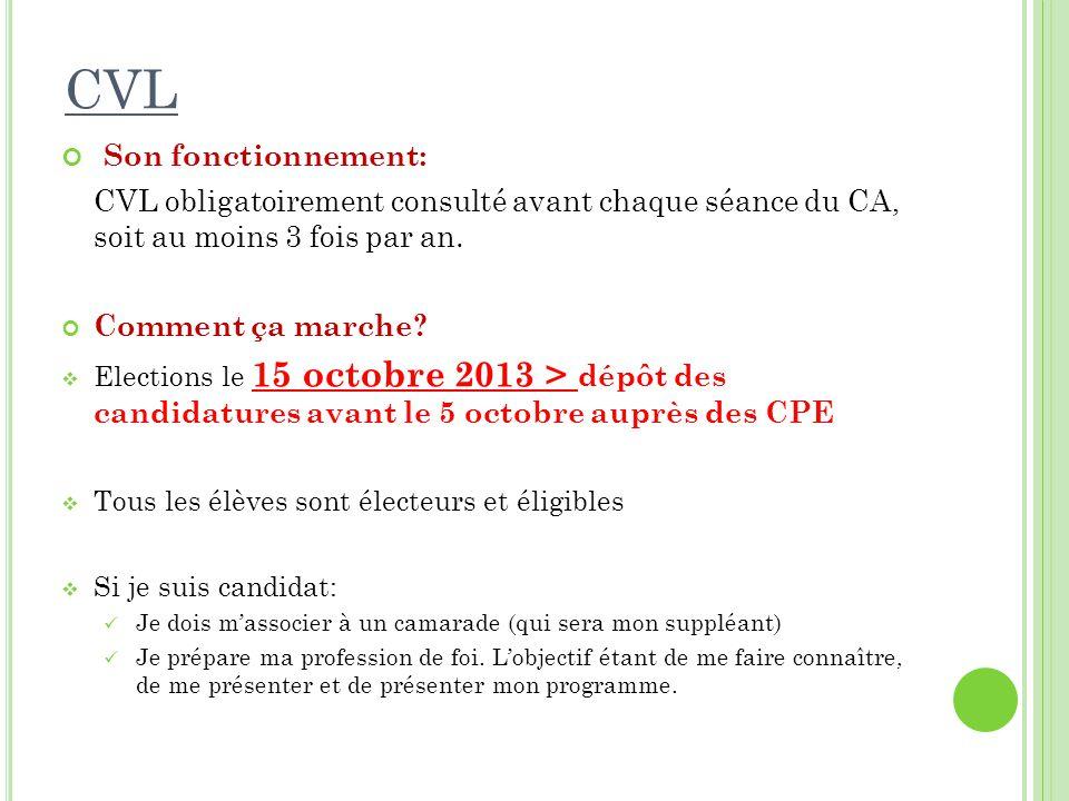 CVL Son fonctionnement: CVL obligatoirement consulté avant chaque séance du CA, soit au moins 3 fois par an. Comment ça marche?  Elections le 15 octo