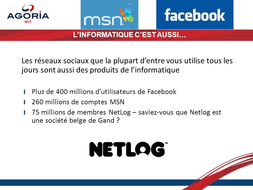 Les réseaux sociaux que la plupart d'entre vous utilise tous les jours sont aussi des produits de l'informatique ❙ Plus de 400 millions d'utilisateurs de Facebook ❙ 260 millions de comptes MSN ❙ 75 millions de membres NetLog – saviez-vous que Netlog est une société belge de Gand .