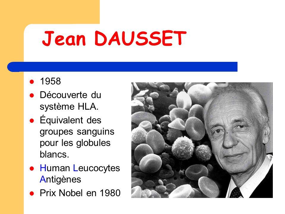 Jean DAUSSET 1958 Découverte du système HLA.