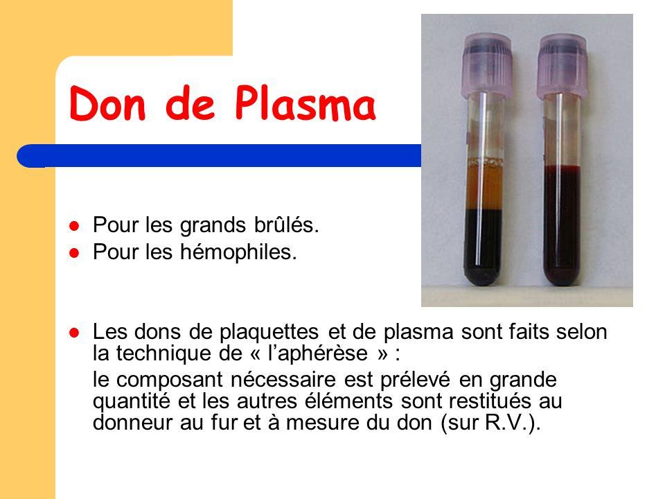 Don de Plasma Pour les grands brûlés.Pour les hémophiles.