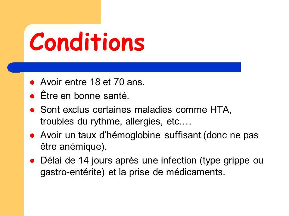 Conditions Avoir entre 18 et 70 ans.Être en bonne santé.