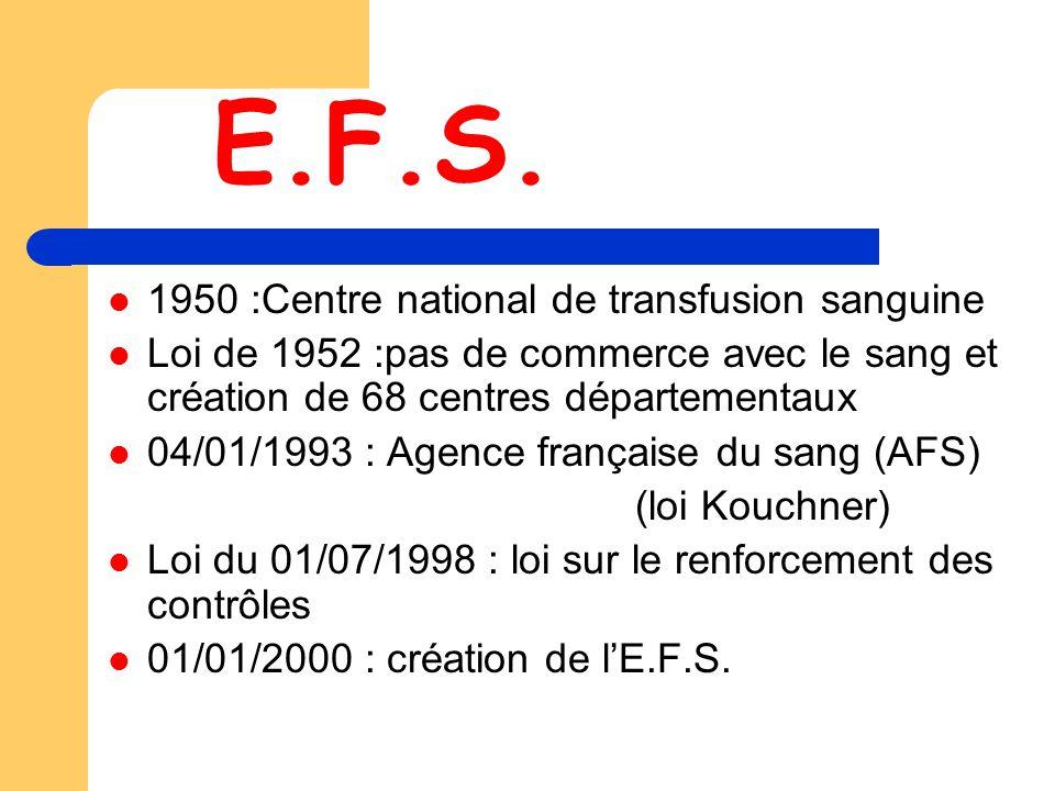 E.F.S.