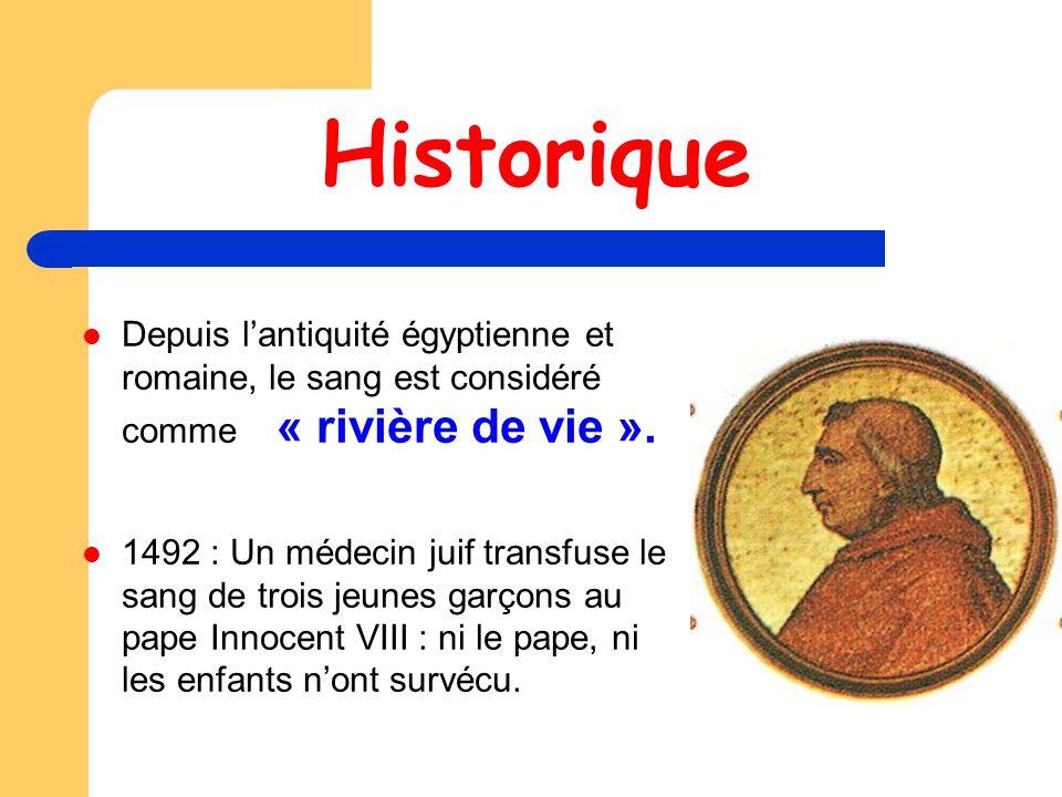 William HARVEY 1628 :il démontre le principe de la circulation sanguine.