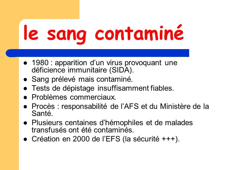 le sang contaminé 1980 : apparition d'un virus provoquant une déficience immunitaire (SIDA).