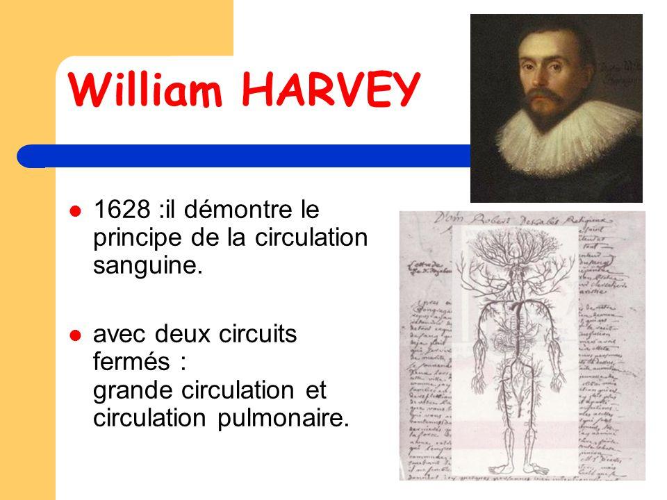La Première Transfusion sanguine Le 15 juin 1667 le médecin français Jean Baptiste DENIS (médecin de Louis XIV) ) transfuse du sang de mouton à un garçon de 15 ans, souffrant de fièvre et de démence.