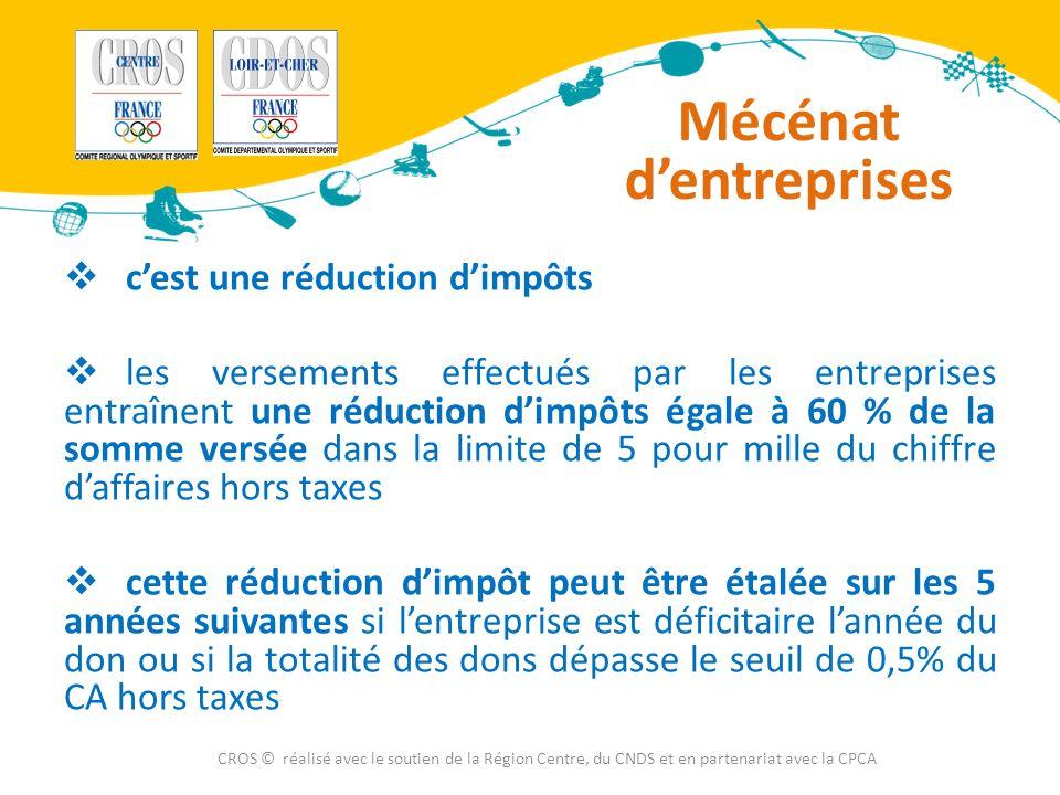 Mécénat d'entreprises  c'est une réduction d'impôts  les versements effectués par les entreprises entraînent une réduction d'impôts égale à 60 % de