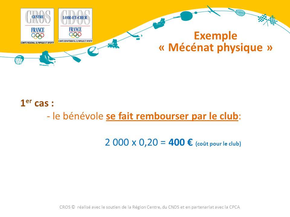 1 er cas : - le bénévole se fait rembourser par le club: 2 000 x 0,20 = 400 € (coût pour le club) CROS © réalisé avec le soutien de la Région Centre,