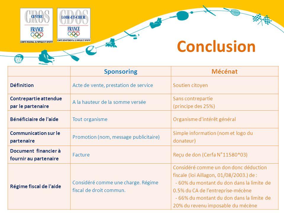 Conclusion CROS © réalisé avec le soutien de la Région Centre, du CNDS et en partenariat avec la CPCA SponsoringMécénat DéfinitionActe de vente, prest