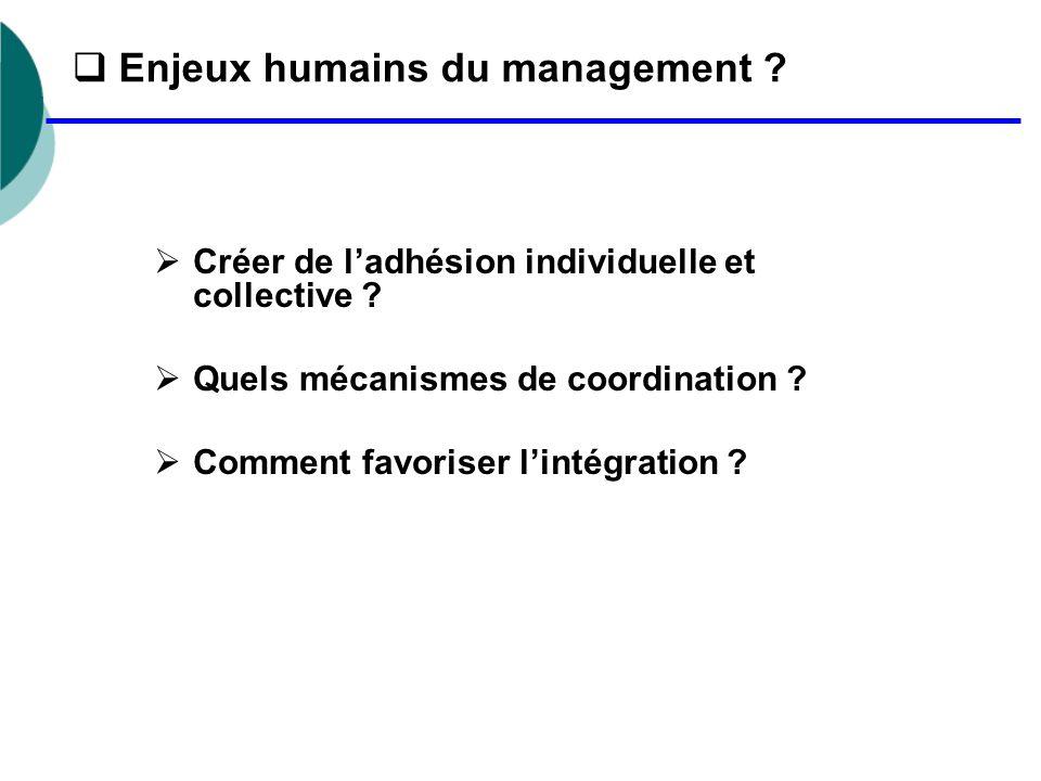  Créer de l'adhésion individuelle et collective ?  Quels mécanismes de coordination ?  Comment favoriser l'intégration ?  Enjeux humains du manage