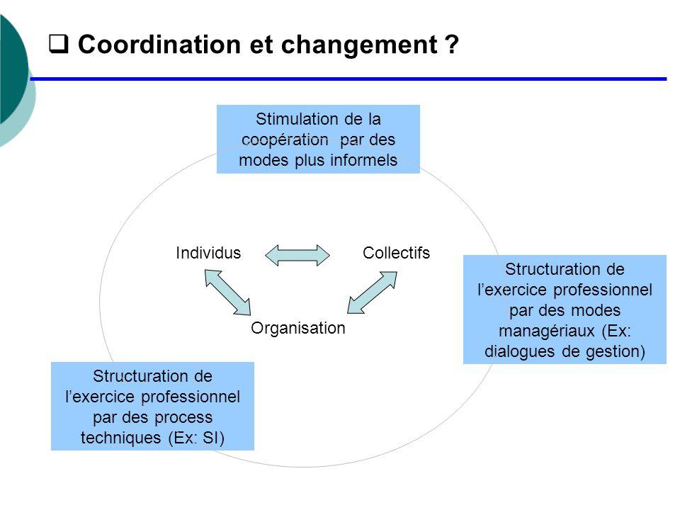  Coordination et changement ? IndividusCollectifs Organisation Structuration de l'exercice professionnel par des process techniques (Ex: SI) Structur
