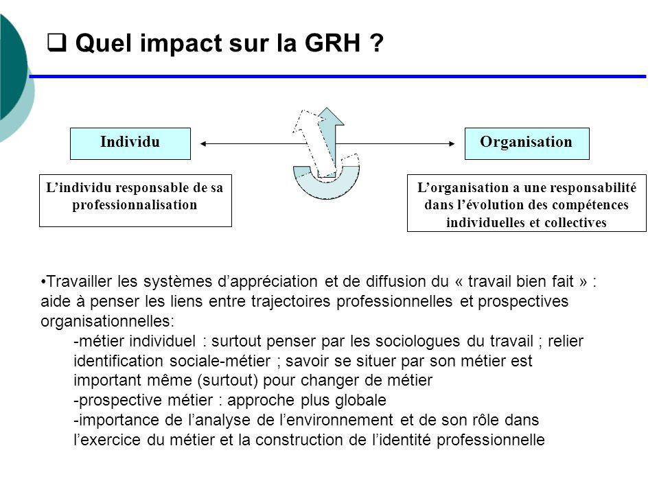  Quel impact sur la GRH .