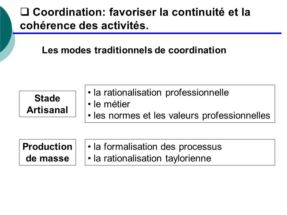  Coordination: favoriser la continuité et la cohérence des activités. Les modes traditionnels de coordination Stade Artisanal Production de masse la