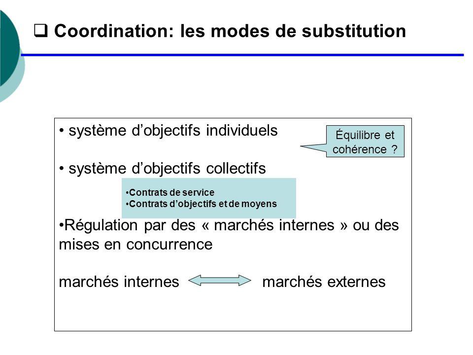  Coordination: les modes de substitution système d'objectifs individuels système d'objectifs collectifs Régulation par des « marchés internes » ou des mises en concurrence marchés internes marchés externes Équilibre et cohérence .