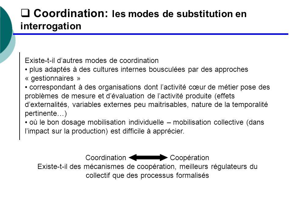  Coordination: les modes de substitution en interrogation Existe-t-il d'autres modes de coordination plus adaptés à des cultures internes bousculées
