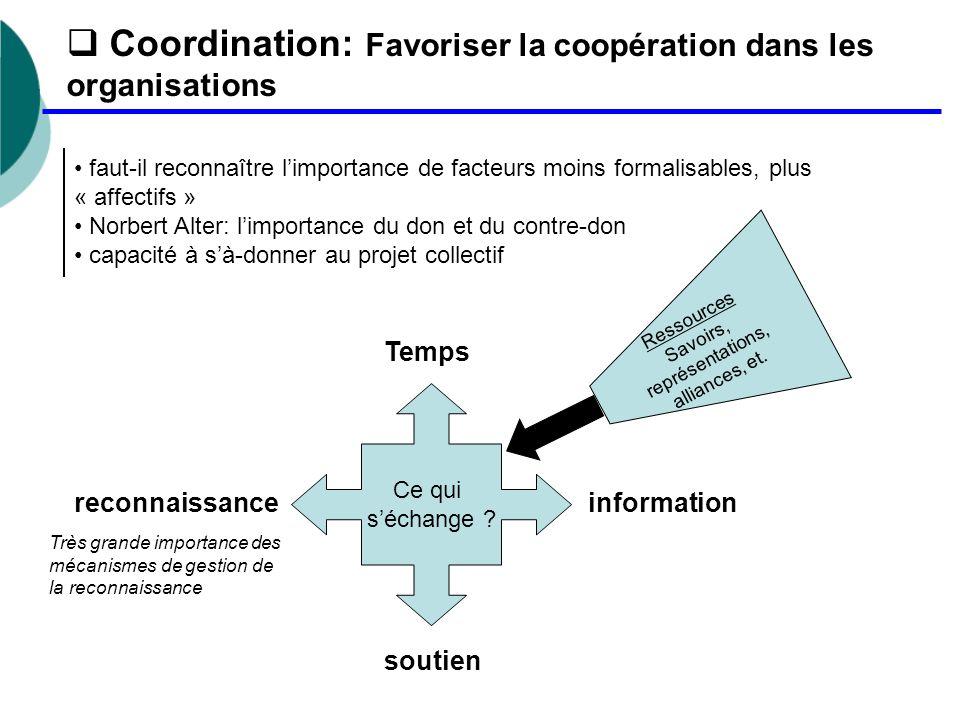 Coordination: Favoriser la coopération dans les organisations faut-il reconnaître l'importance de facteurs moins formalisables, plus « affectifs » Norbert Alter: l'importance du don et du contre-don capacité à s'à-donner au projet collectif Ce qui s'échange .