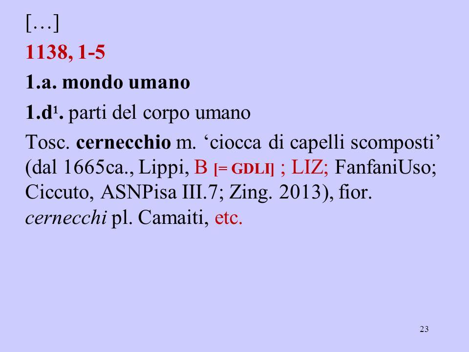 […] 1138, 1-5 1.a. mondo umano 1.d 1. parti del corpo umano Tosc. cernecchio m. 'ciocca di capelli scomposti' (dal 1665ca., Lippi, B [= GDLI] ; LIZ; F