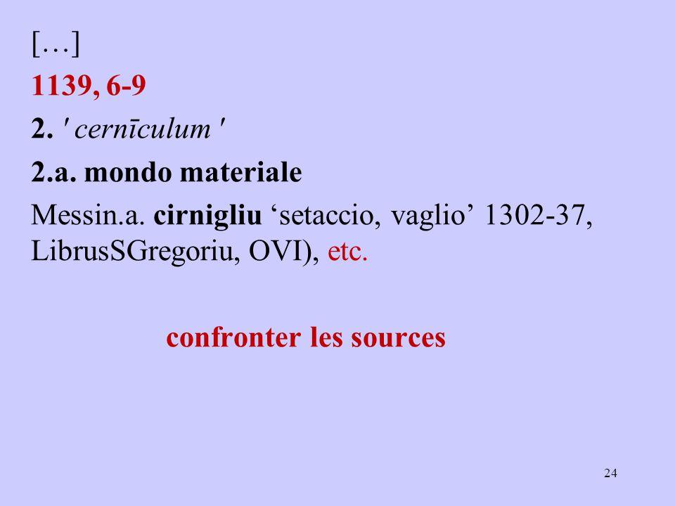 […] 1139, 6-9 2. ' cernīculum ' 2.a. mondo materiale Messin.a. cirnigliu 'setaccio, vaglio' 1302-37, LibrusSGregoriu, OVI), etc. confronter les source