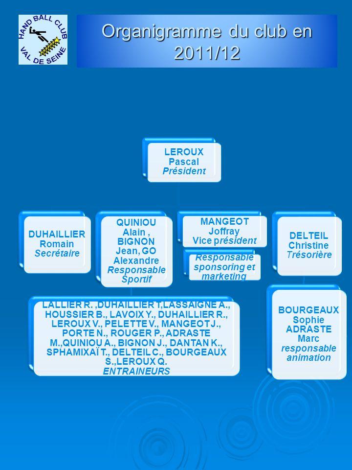 Organigramme du club en 2011/12 LEROUX Pascal Président DUHAILLIER Romain Secrétaire QUINIOU Alain, BIGNON Jean, GO Alexandre Responsable Sportif LALL