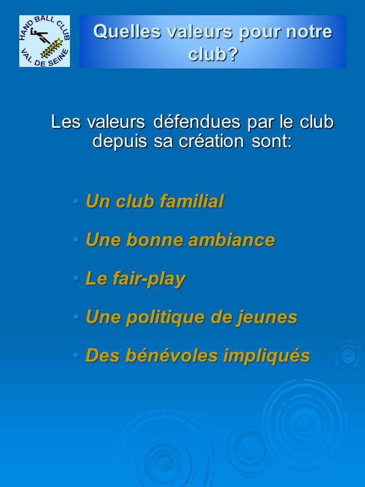 Quelles valeurs pour notre club? Les valeurs défendues par le club depuis sa création sont: Un club familialUn club familial Une bonne ambianceUne bon