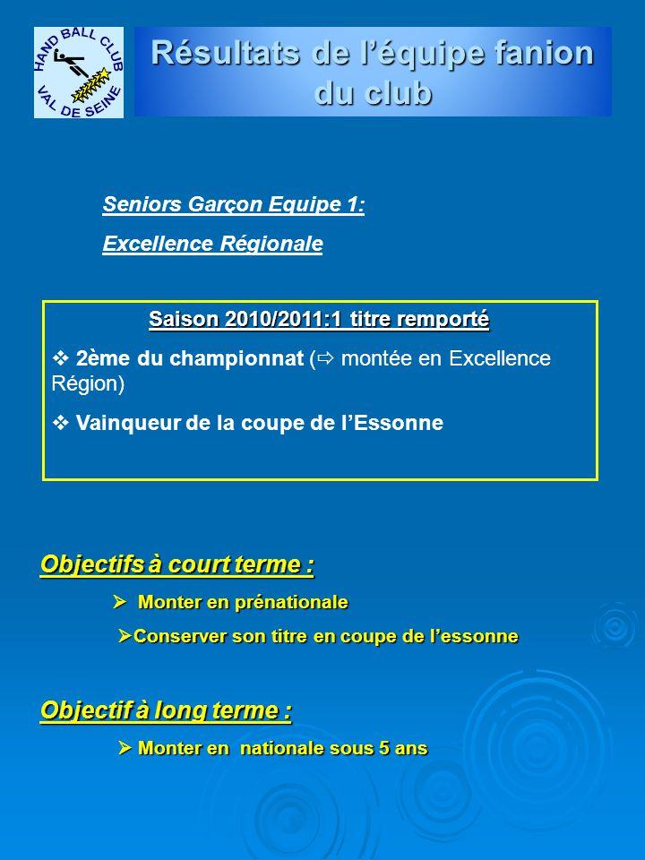 Seniors Garçon Equipe 1: Excellence Régionale Saison 2010/2011:1 titre remporté  2ème du championnat (  montée en Excellence Région)  Vainqueur de