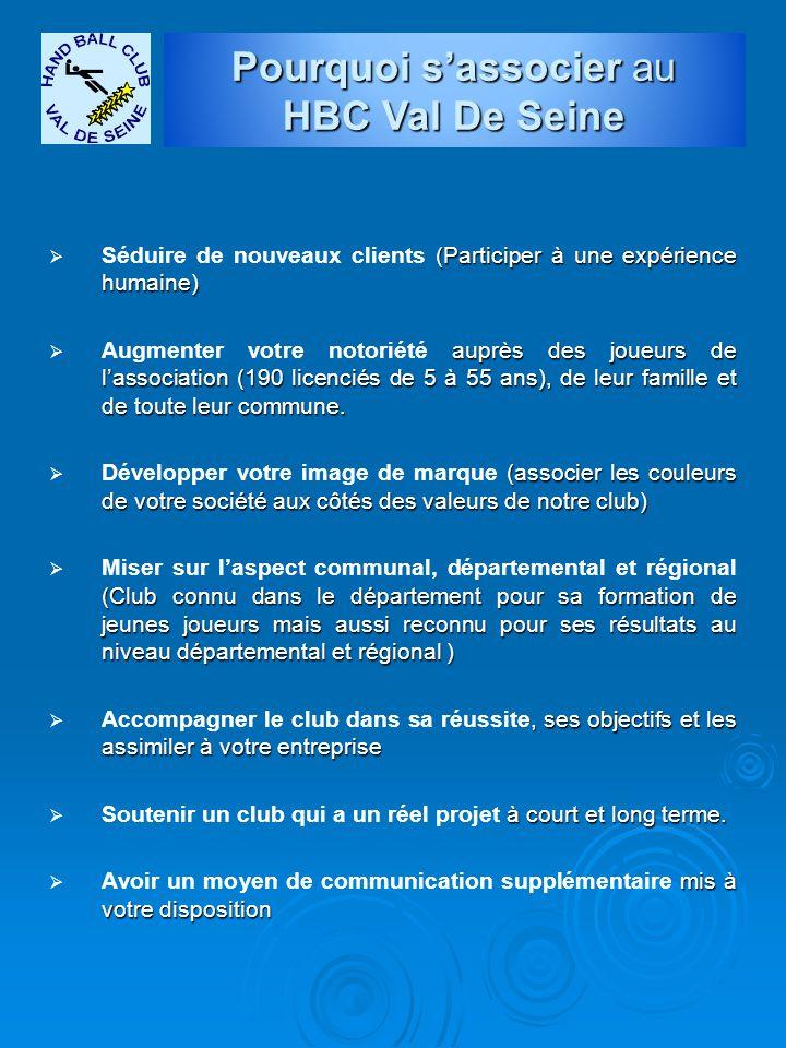 Devenir Partenaire du HBC Val De Seine Devenir Mécène du HBC Val De Seine  En échange de votre soutien financier et/ou matériel, nous vous proposons plusieurs choix de visibilité.