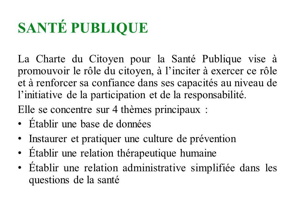 La Charte du Citoyen pour la Santé Publique vise à promouvoir le rôle du citoyen, à l'inciter à exercer ce rôle et à renforcer sa confiance dans ses capacités au niveau de l'initiative de la participation et de la responsabilité.