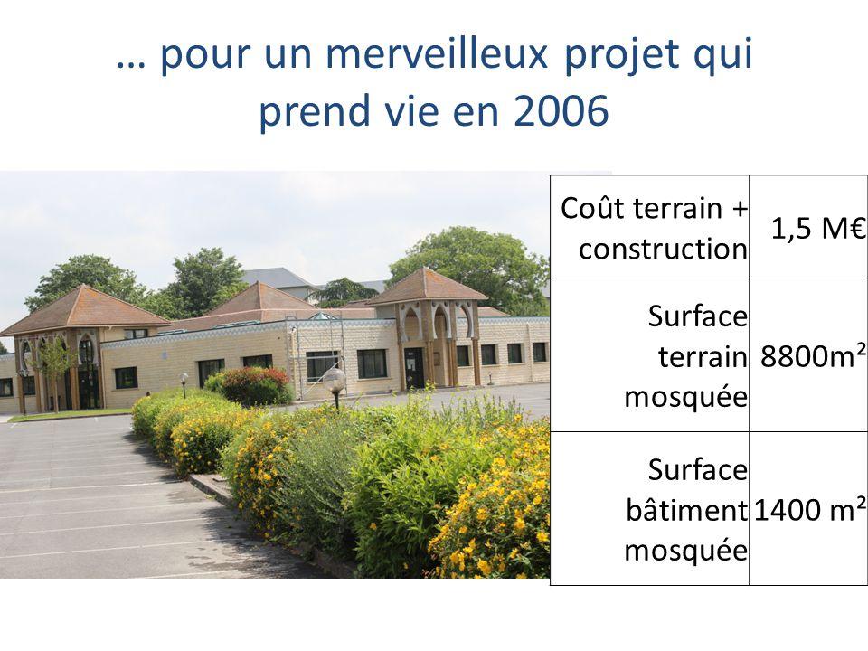 … pour un merveilleux projet qui prend vie en 2006 Coût terrain + construction 1,5 M€ Surface terrain mosquée 8800m² Surface bâtiment mosquée 1400 m²